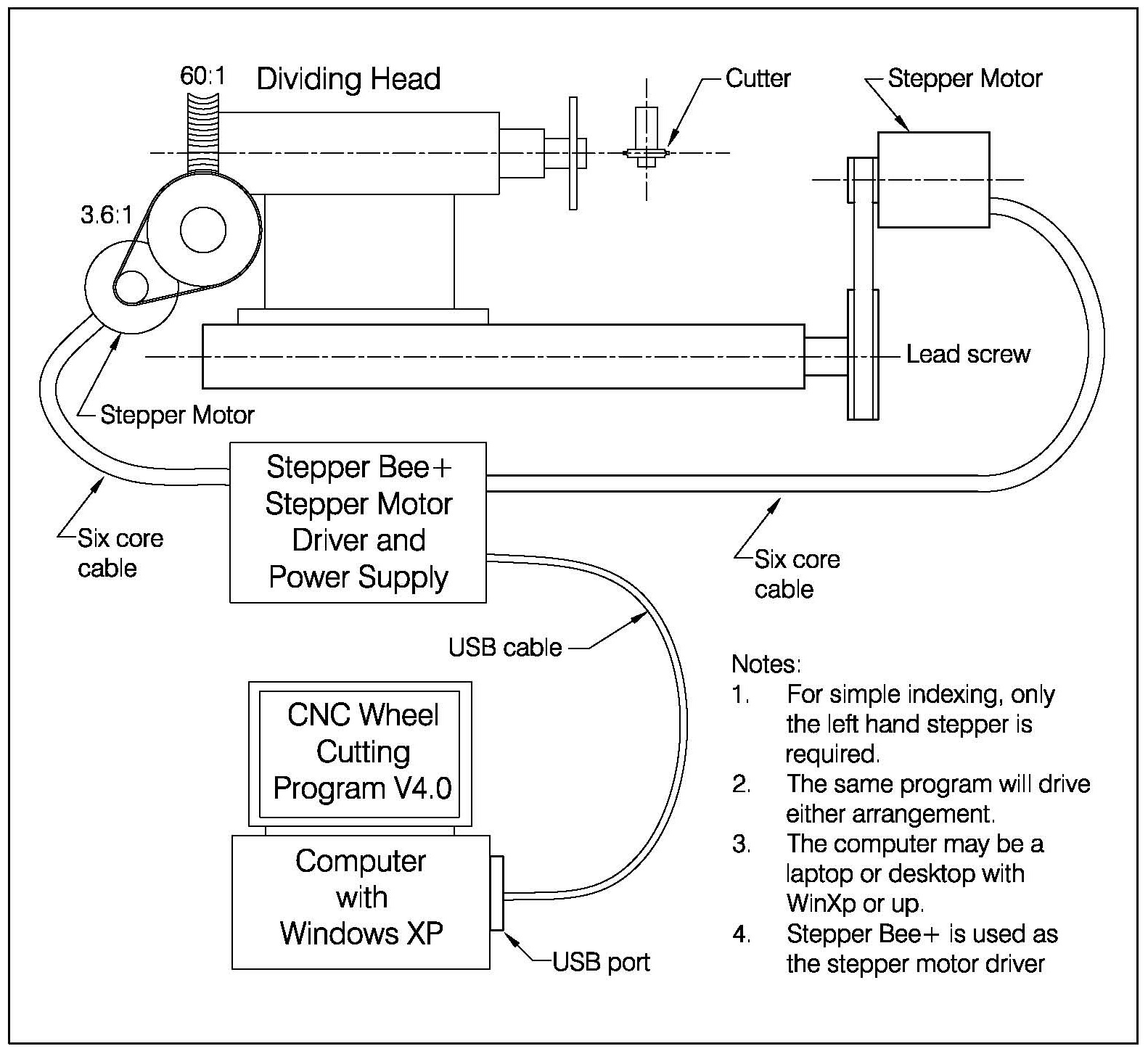 Computer Indexing Wheel Cutting Power Supply For Stepper Motor Drive A May Having Developed Software Clock Wheels With Use On My Cnc Mill It Became Apparent That Stand Alone
